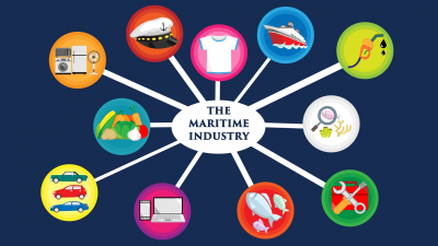 maritime industry, what is the maritime industry